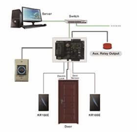 diagrama de conexión de control de accesos
